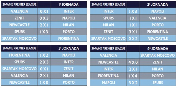 Jornada_1a4_ZPremier league