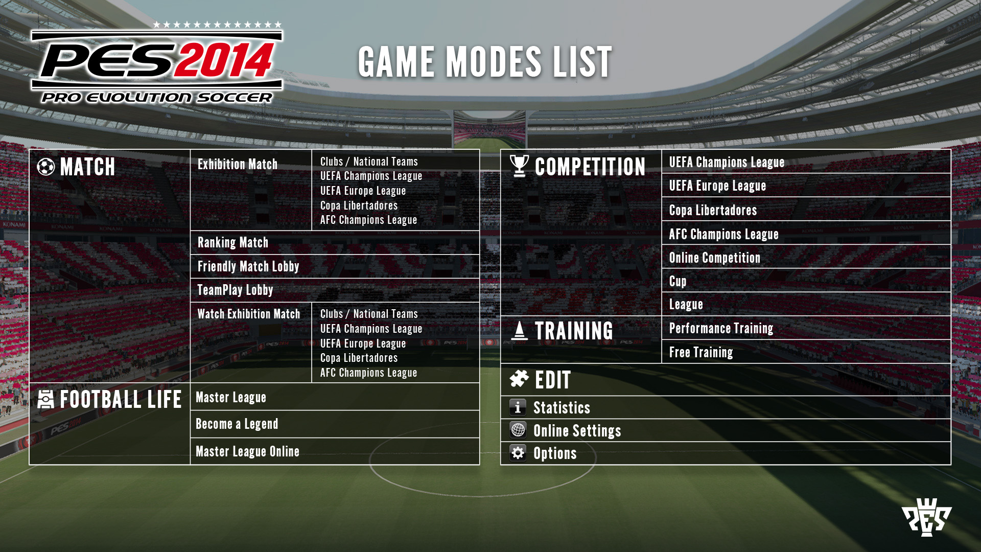 PES 2014 Game Modes List