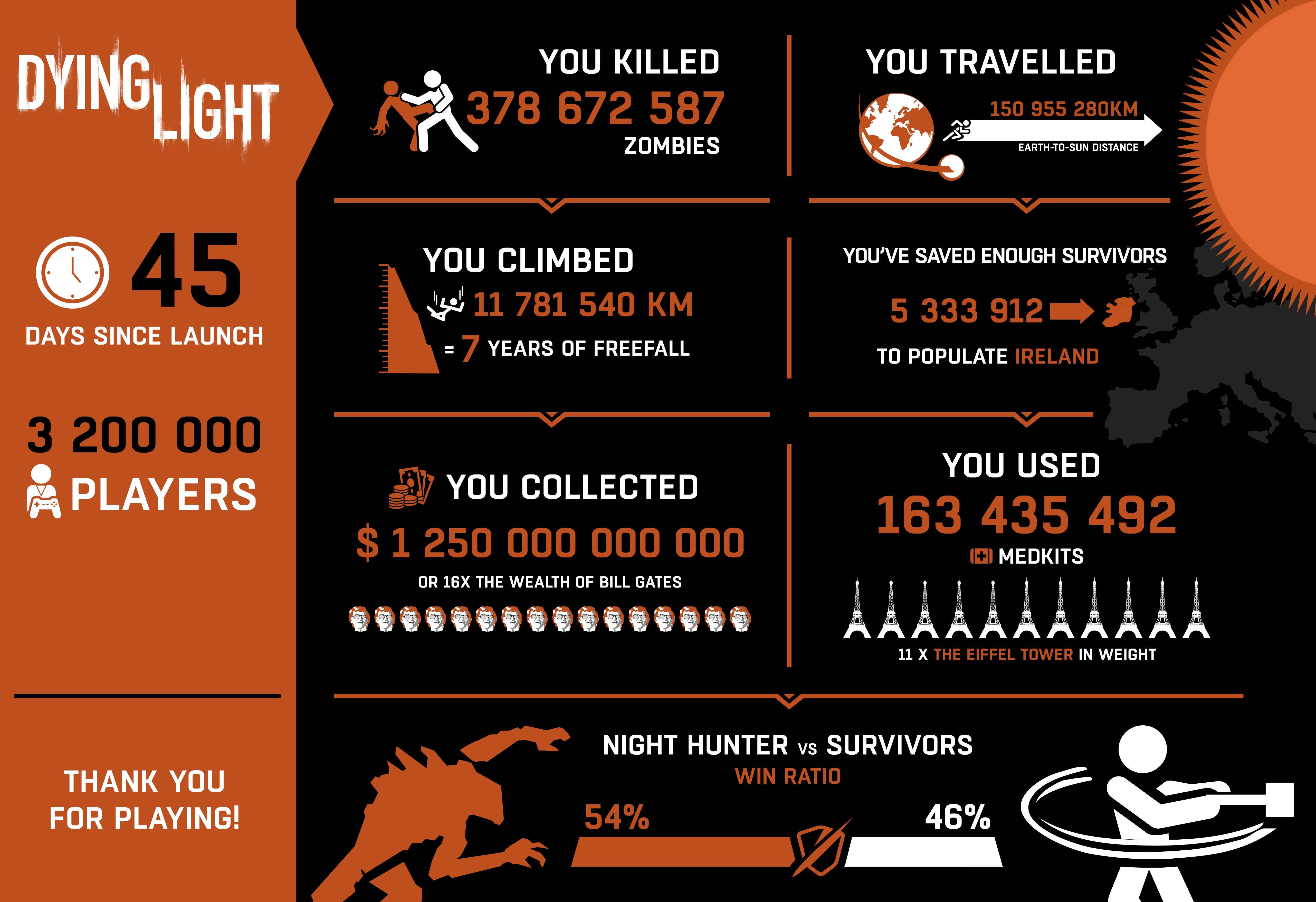 dying-light-infographic-km