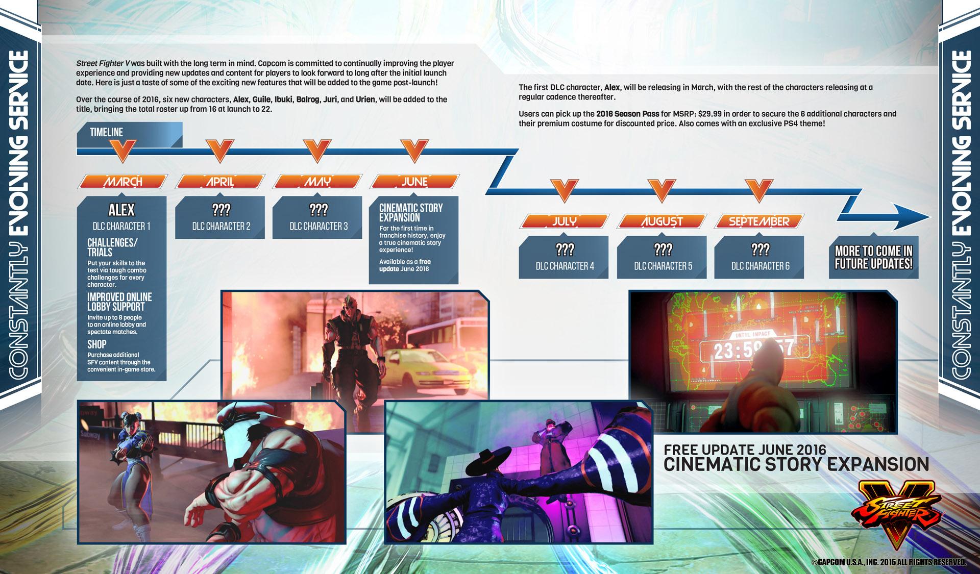 street fighter v roadmap